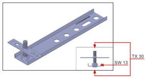 SFK-Anker Diagramm